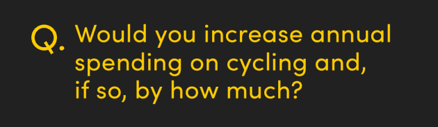 Would you increase annual spending on cycling and, if so, by how much