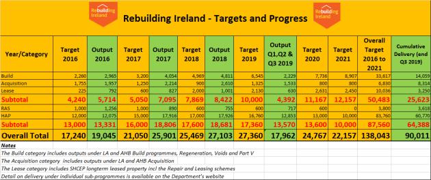 RI-Targets-and-Progress-Q3-2019