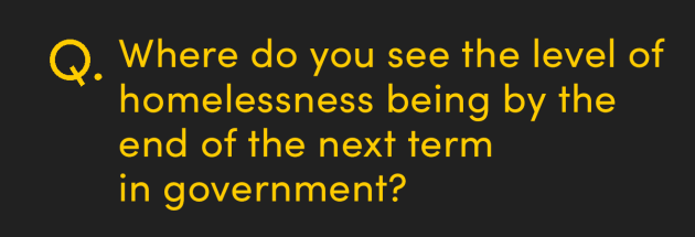 Where do you see the level of homelessness being by the end of the next term in government
