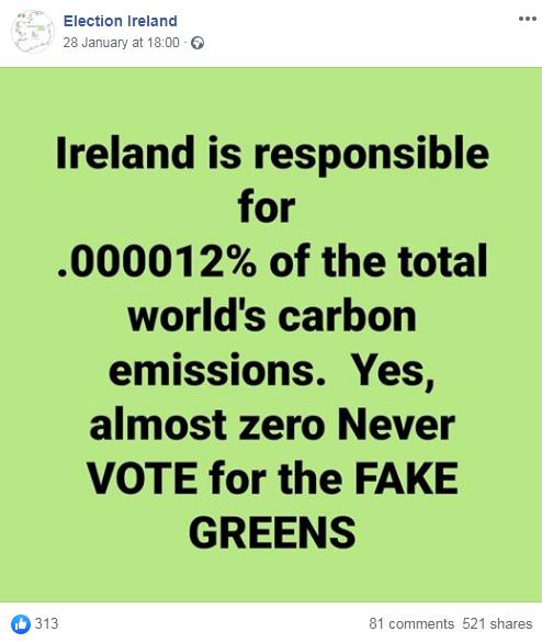 Carbon emish