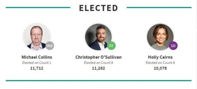 elected csw
