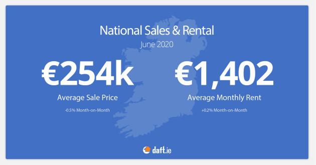 Landscape-National Sales and Rental