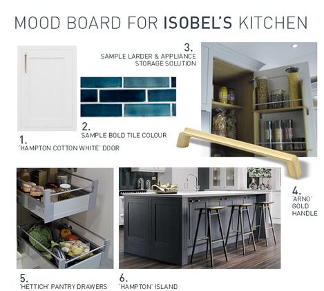 ISOBEL Mood board (1)