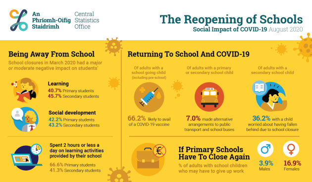 PR_600814_Social_Impact_of_COVID-19_The_Reopening_of_Schools_-_English