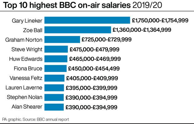 media-bbc
