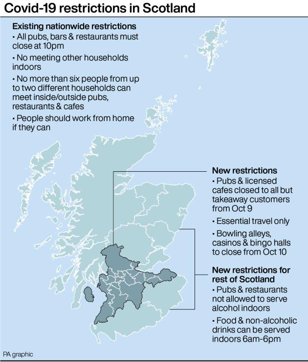 scotland-coronavirus