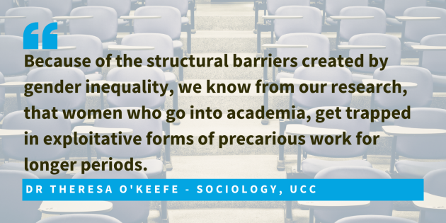 Dr Theresa OKeeffe, Sociology, UCC, said because of the structural barriers created by gender inequality, we know from our research, that women who go into academia, get trapped in exploitative forms of precarious work for longer periods.