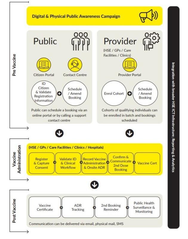 public provider