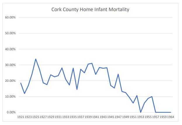 Cork County 2