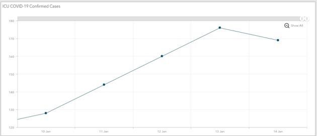 Screenshot 2021-01-14 at 14.21.37 - Display 2
