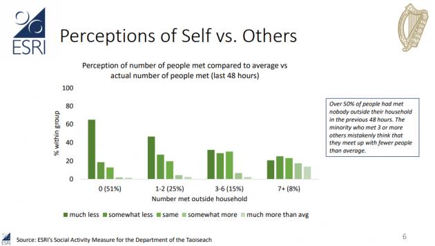 ESRI social mix perception of others (1203)