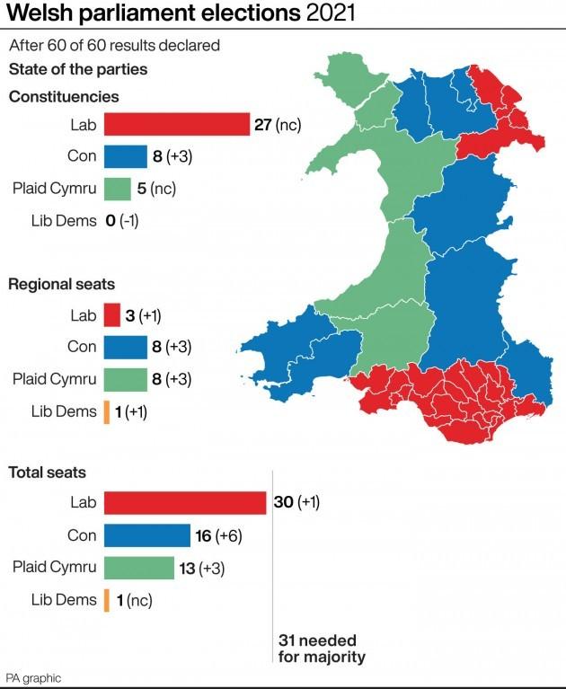 politics-elections