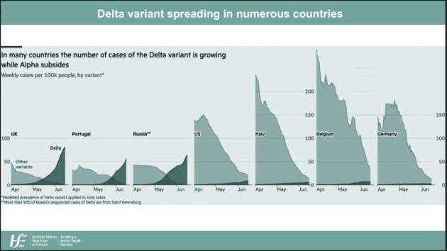 Delta Spread HSE