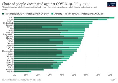 coronavirus-data-explorer (4)