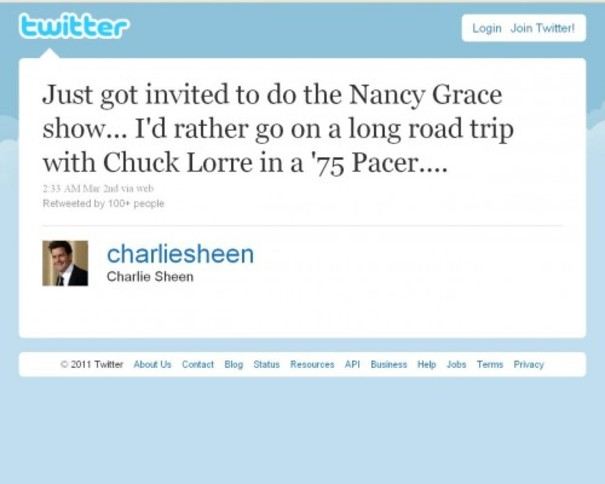 Twitter Fast Tracked Charlie Sheen Account As Star